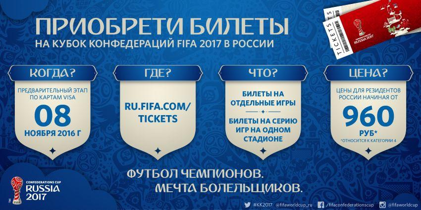 Билеты на Кубок Конфедераций