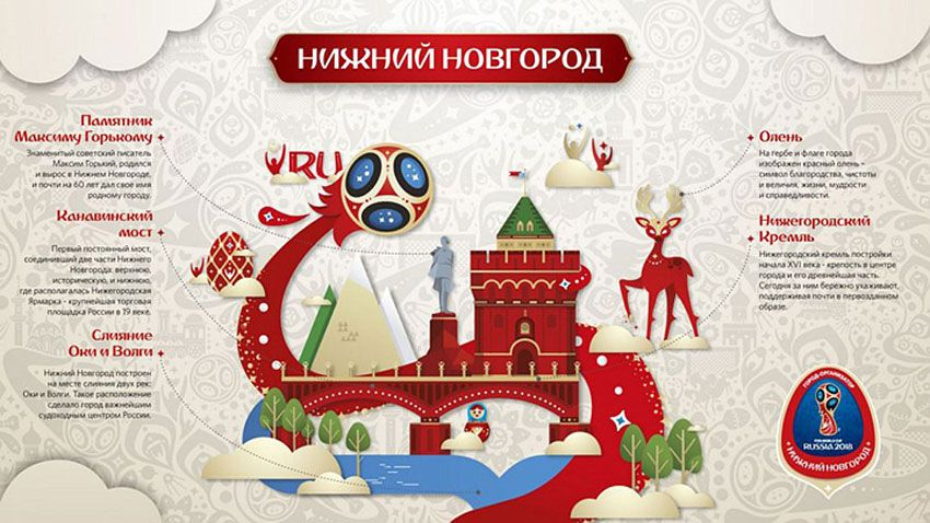 Нижний Новгород готовится к ЧМ 2018