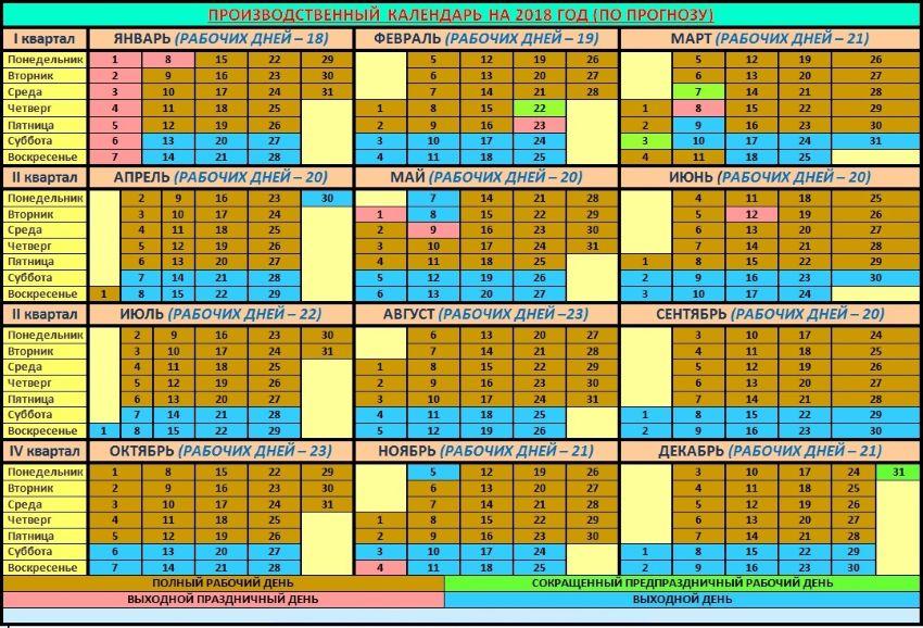 Календарь на 2018 сколько дней