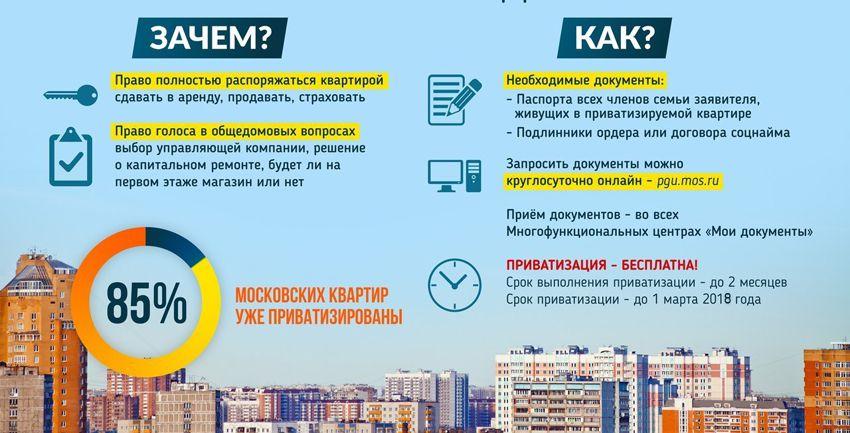 Приватизация недвижимости продлена до 1 марта 2018 года
