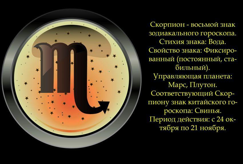 Скорпион - характеристики знака