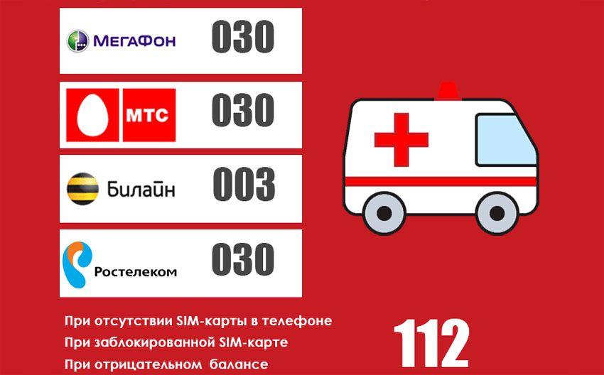 Как вызвать скорую помощь в Волгограде с мобильного телефона, с городского телефона