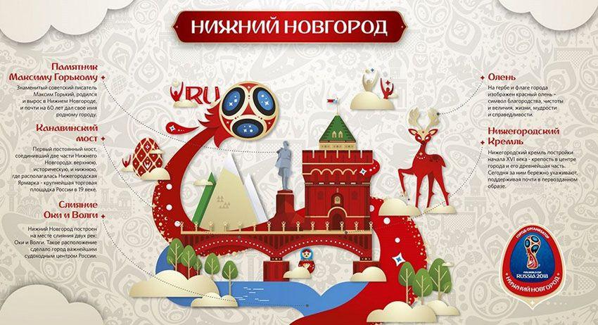 символика к ЧМ-2018 Нижнего Новгорода